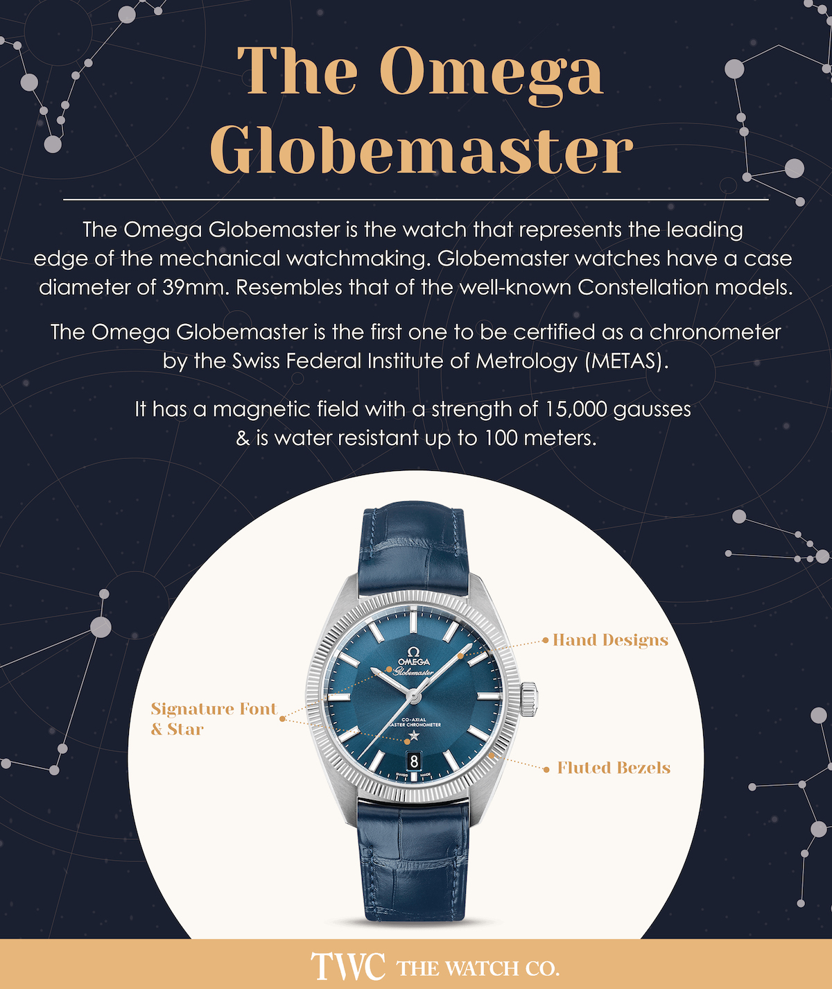 Omega Globemaster, Omega Watches