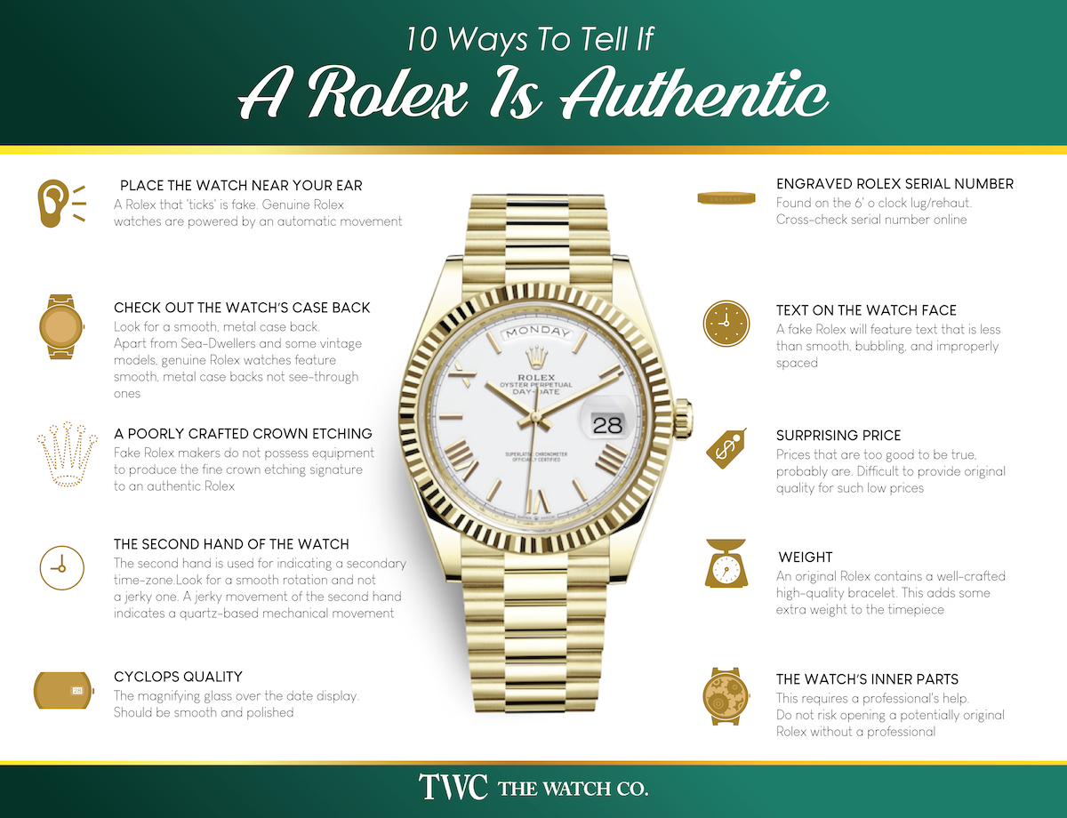 Real Rolex, How To Tell, Rolex Watches, Fake Rolex