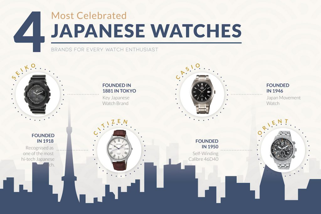 Japanese Watch Brands, Seiko, Casio, Orient, Citizen