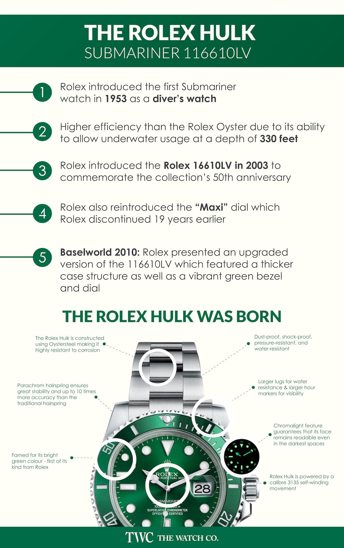 Rolex Hulk, Rolex Watches, Watches For Men