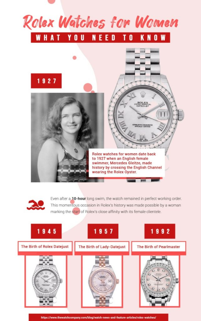 At First Glance: Rolex Watches for Women
