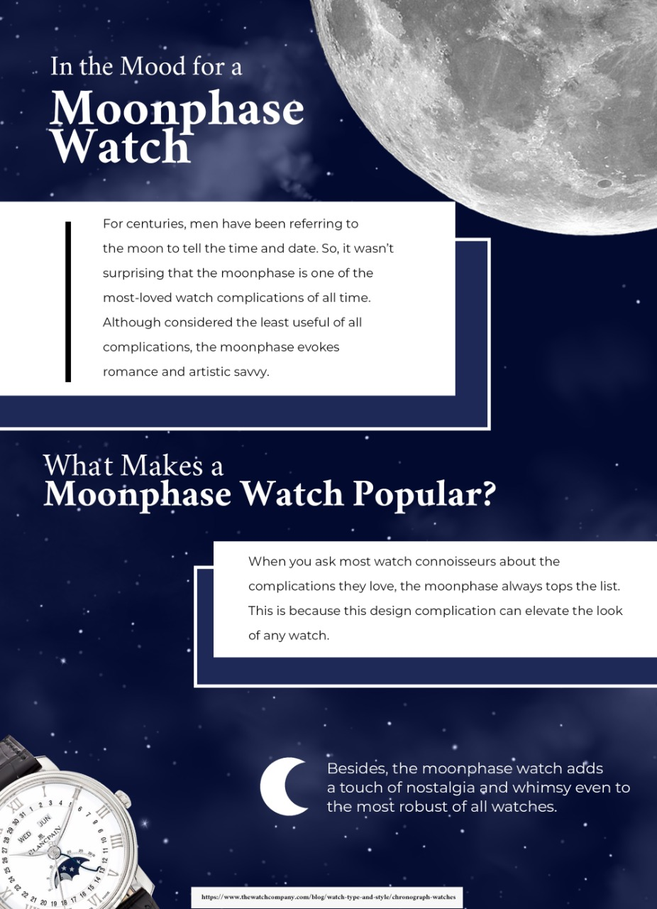 Moonphase watch at a glance