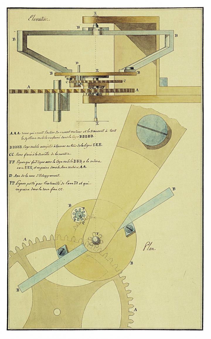 Original Drawing of Abraham-Louis Breguet, Tourbillon Watches