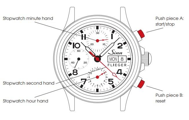 How to use the Sinn 356 Pilot Chronograph